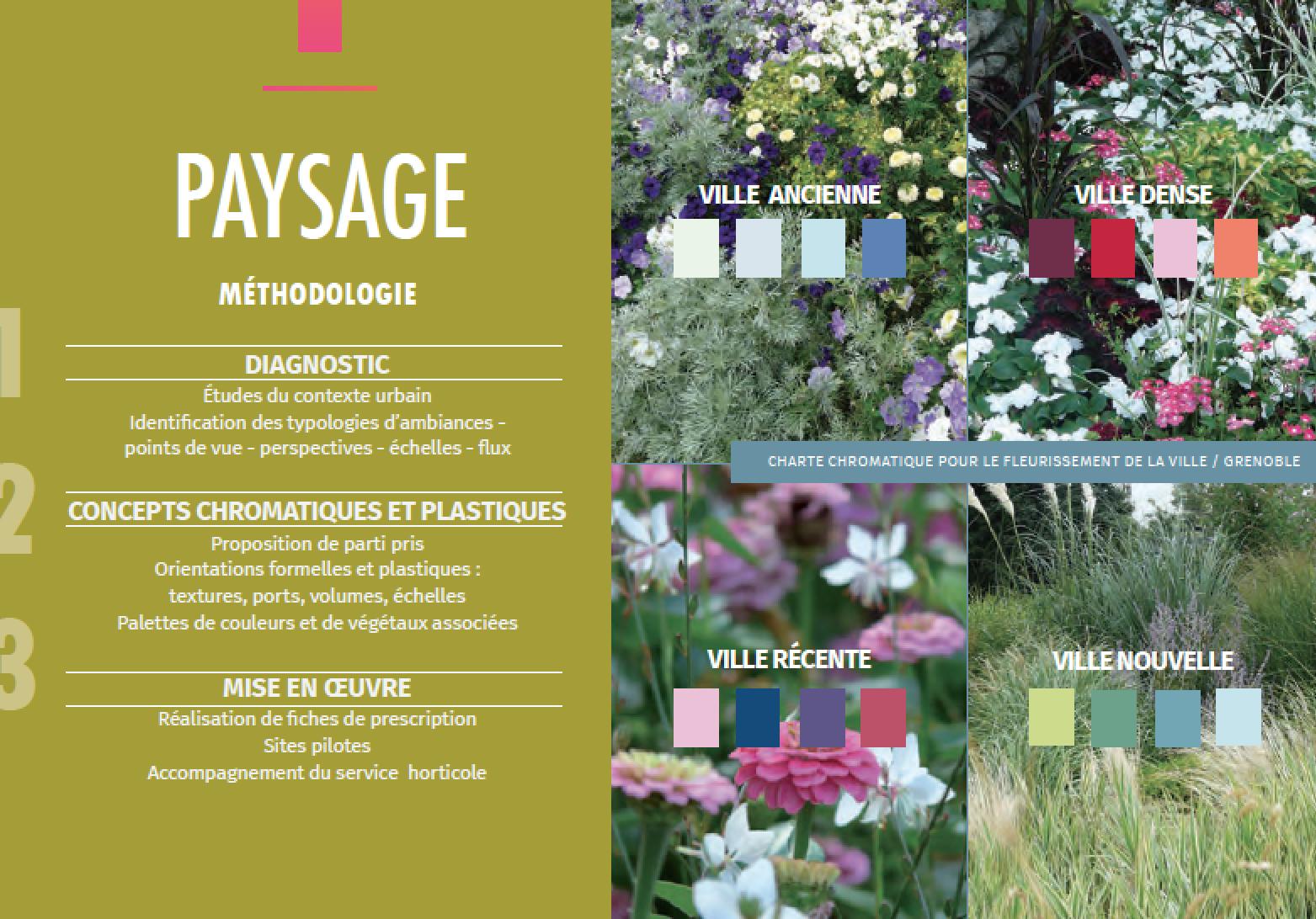 Couleur & Paysage - Méthodologie - Nacarat Couleur Design