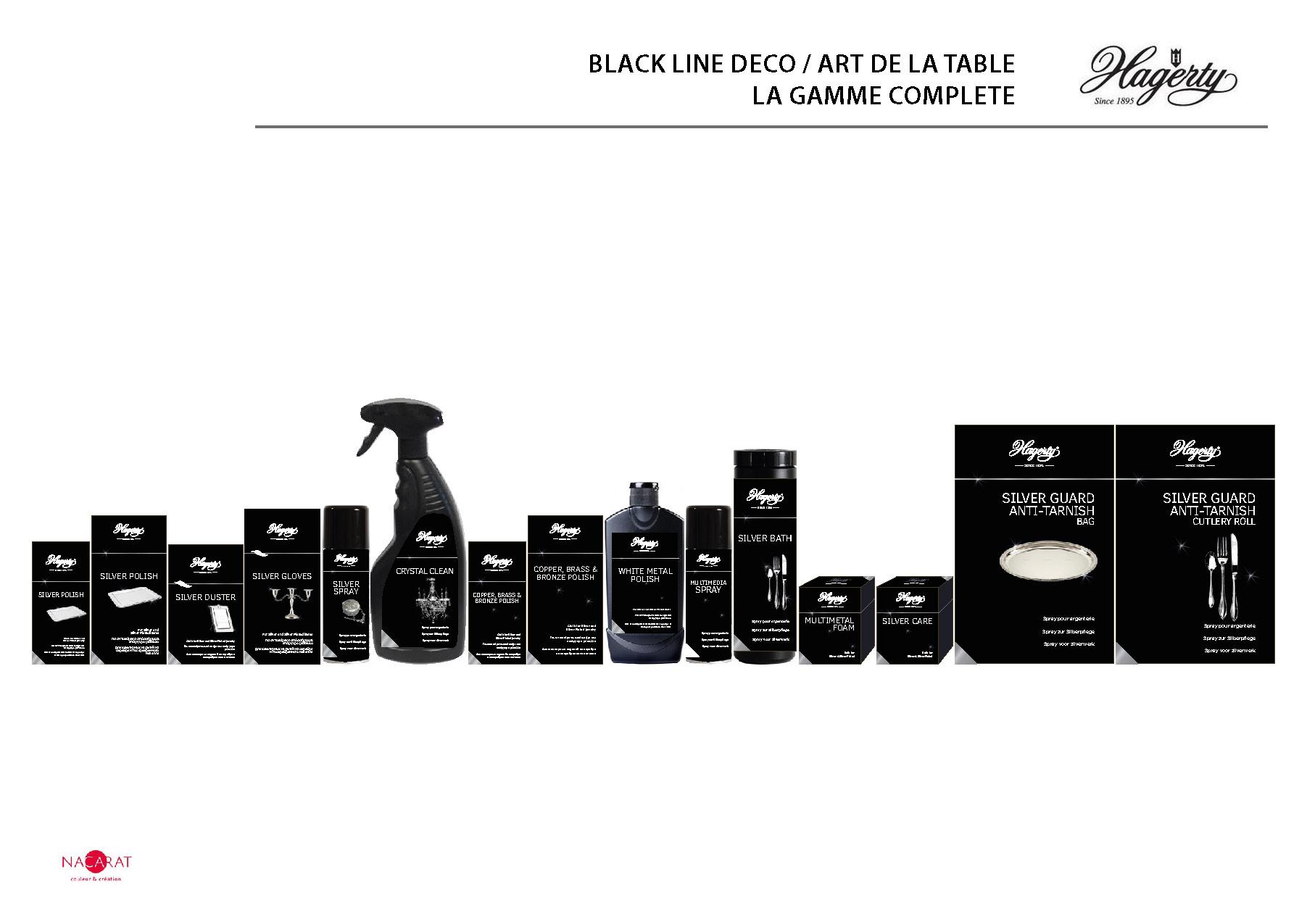 Nacarat-design-pack-Black-Line-HAGERTY-ligne-détaillants