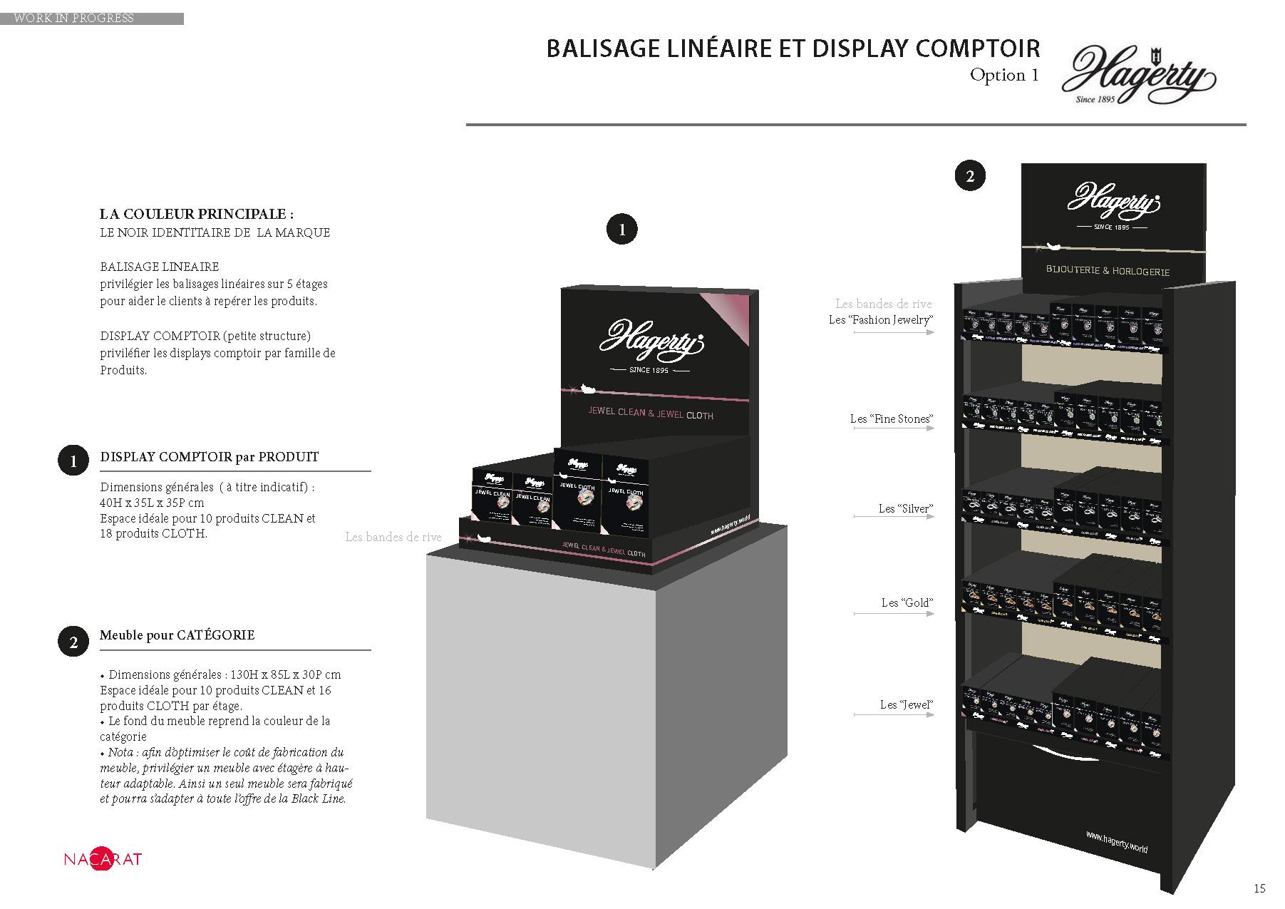 Nacarat-design-display-Black-Line-HAGERTY