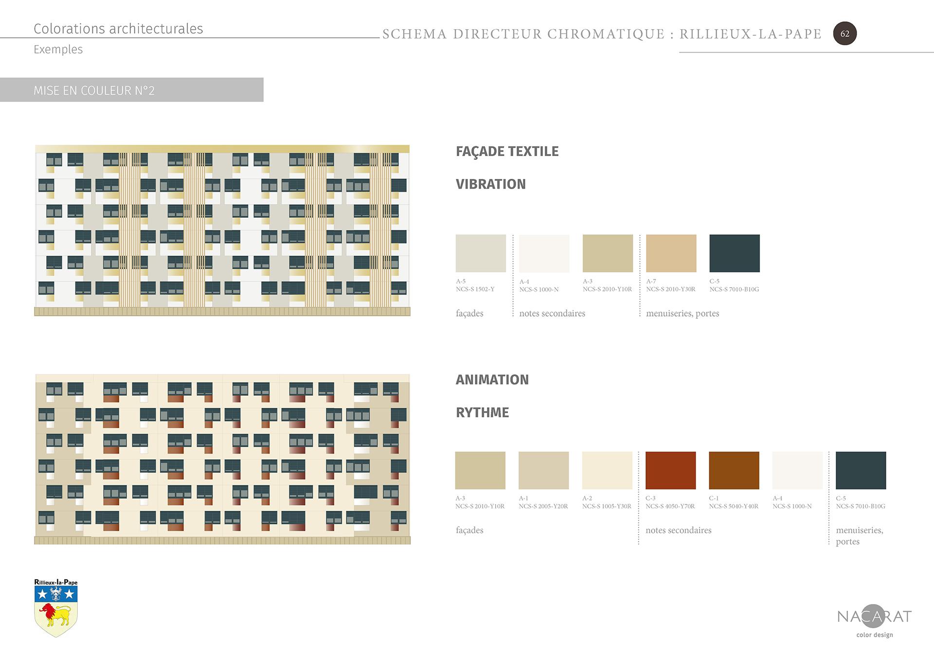 Coloriste Conseil pour Grand Lyon Métropole - Nacarat Color Design