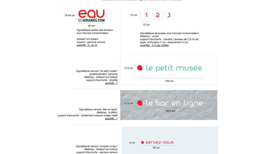 Eau du Grand Lyon - Descriptif signalétique - nacarat-color-design